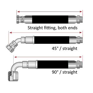 kundenspezifischer Hydraulikschlauch mit Hydraulikanschlüssen