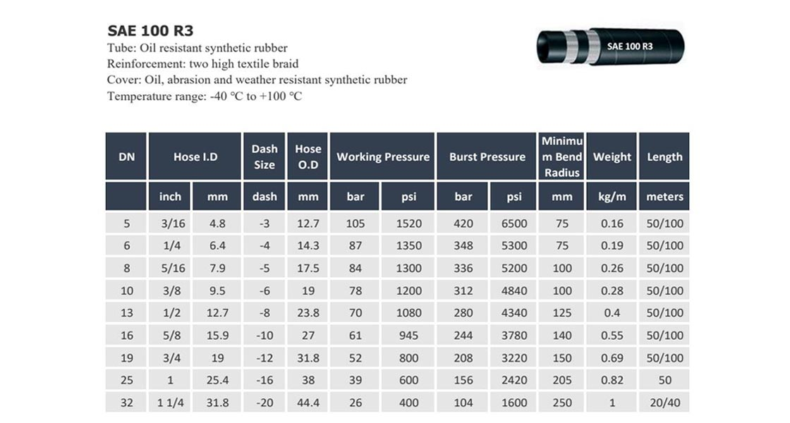 sae 100 r3 2te specification from Evergood rubber hose pipe manufacturers