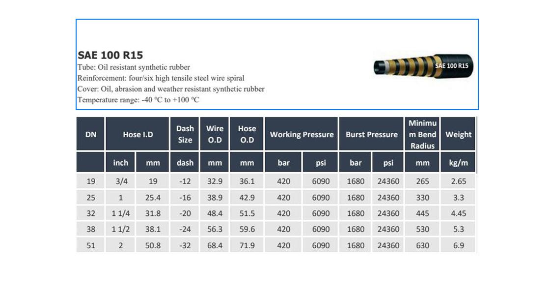 Especificação 6 fios sae 100 r15 do fornecedor de mangueiras de alta pressão evergood