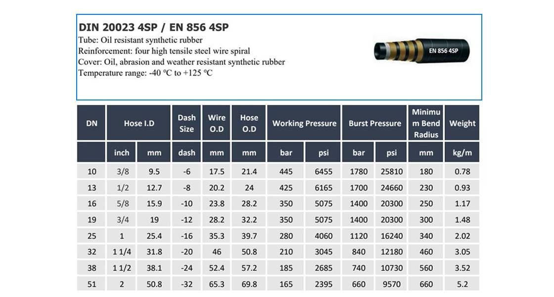 Spécification du tuyau hydraulique 4sp